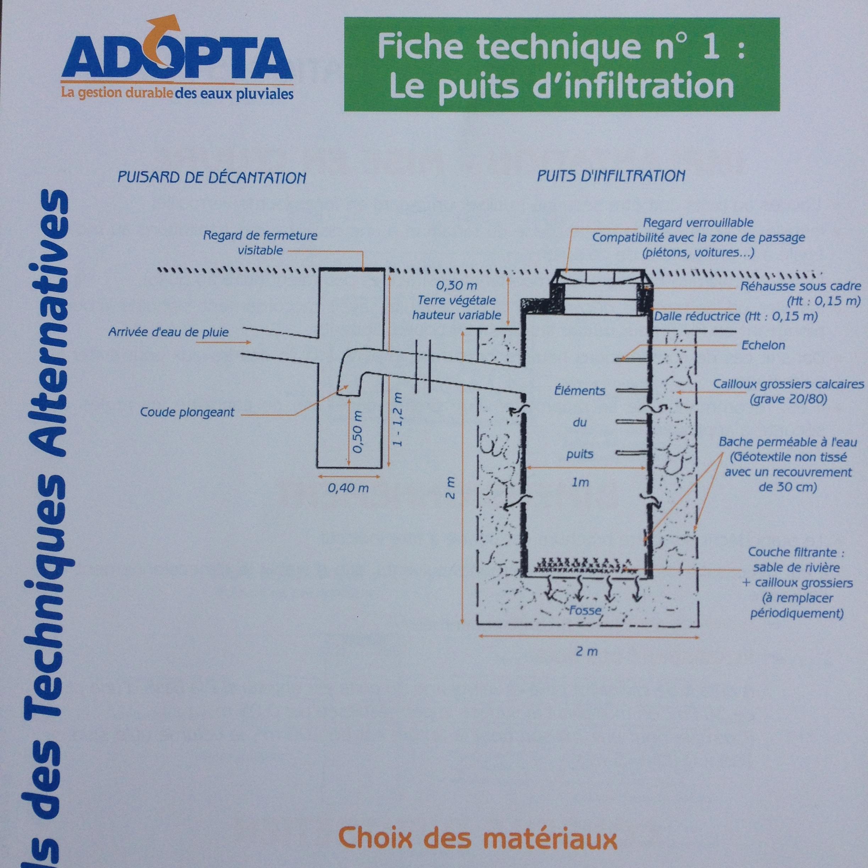 FT1_ADOPTA